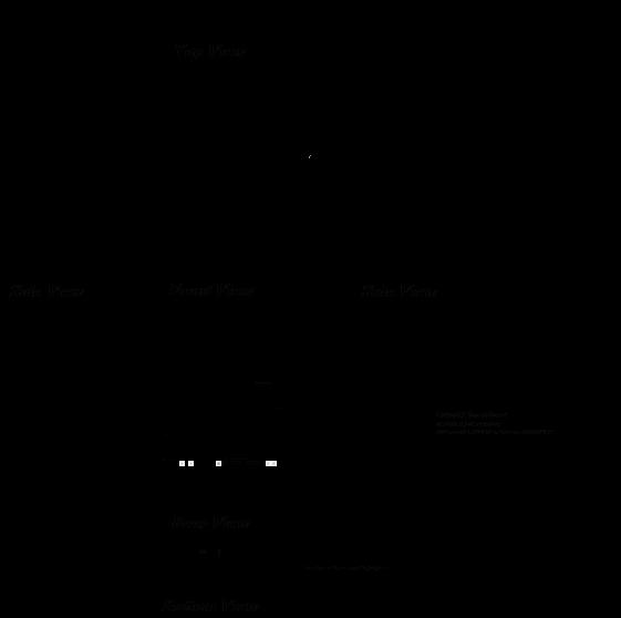 Mpi host file slots