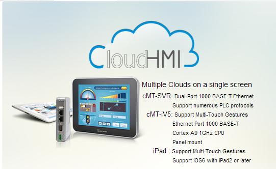 Weintek cMT cloud HMI